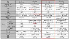 hikakuF-10D.jpg